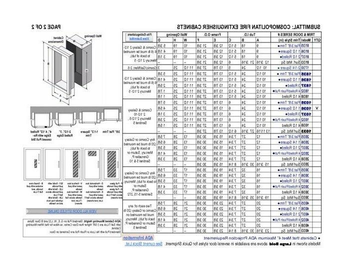 C1036G17 STAINLESS CABINET